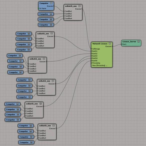 network-license-rendernodes-w-satellite