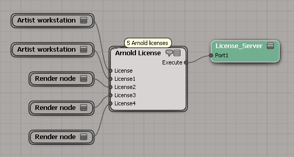 Arnold-Licenses1