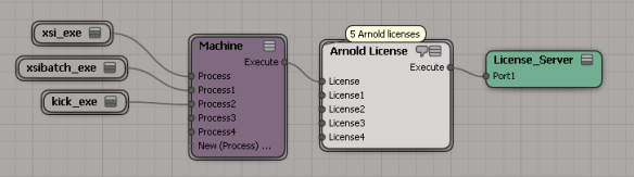 Arnold-Licenses3