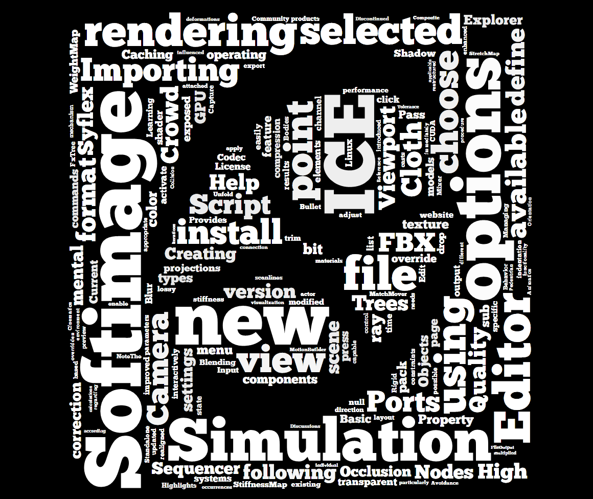 Word cloud for the text of the What's New section of the Softimage User  Guide.