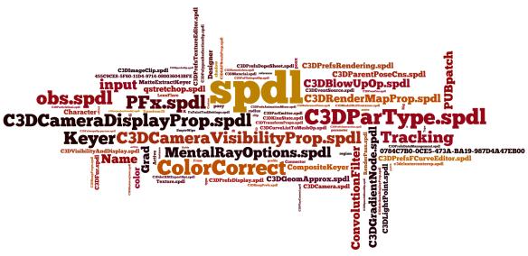 spdl_parameters